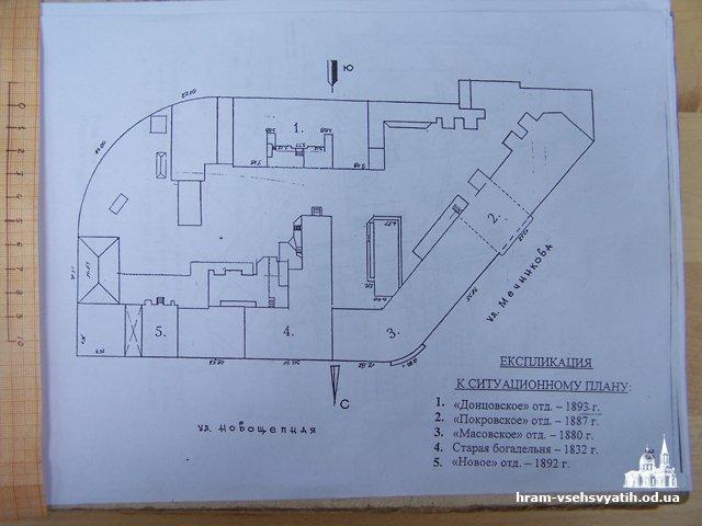 План богадельни ввозле кладбища
